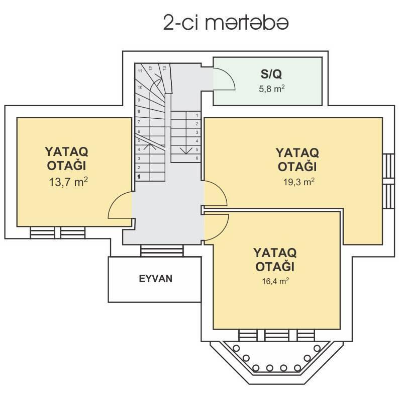 2-ci-mertebe